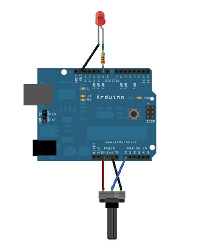 Controlando um LED com um botão